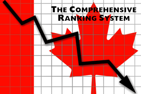 Comprehensive Ranking system (CRS)